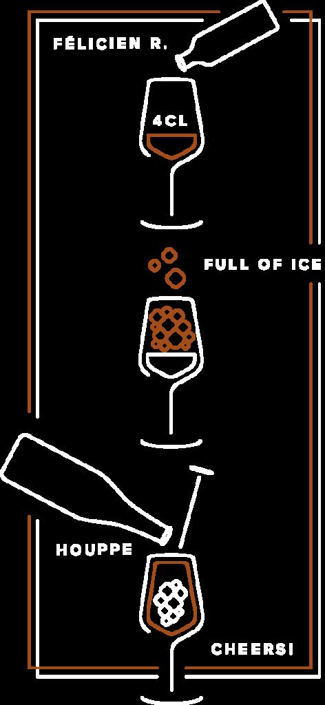 Cocktails - La Brasserie de Namur